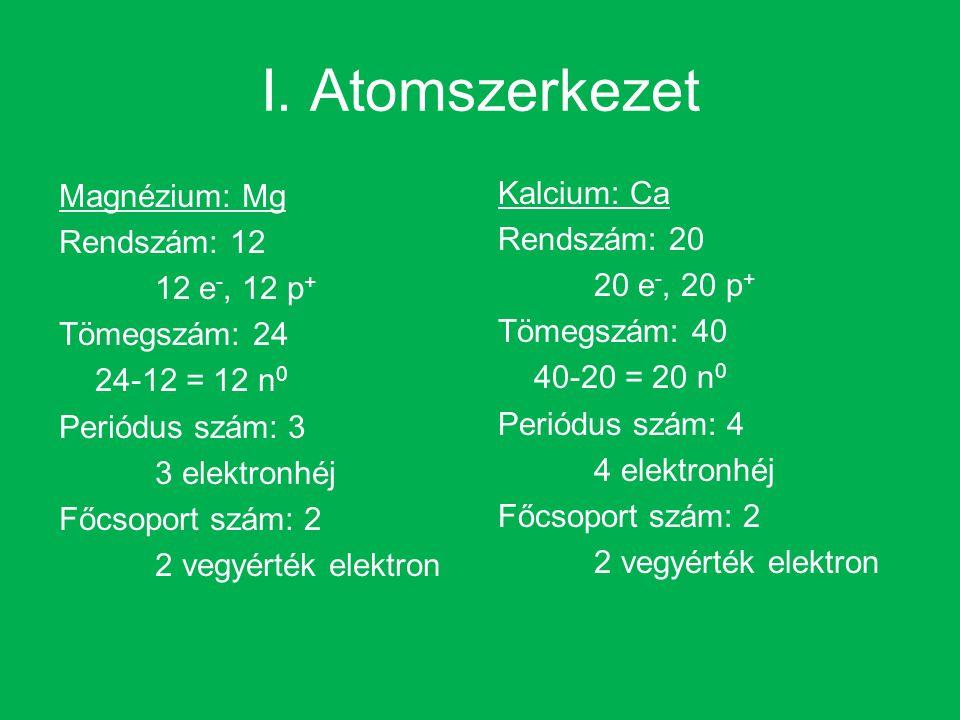 I. Atomszerkezet Magnézium: Mg Rendszám: 12 12 e -, 12 p + Tömegszám: 24 24-12 = 12 n 0 Periódus szám: 3 3 elektronhéj Főcsoport szám: 2 2 vegyérték e
