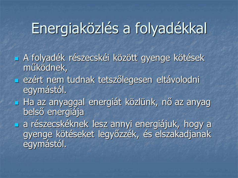 Energiaközlés a folyadékkal A folyadék részecskéi között gyenge kötések működnek, A folyadék részecskéi között gyenge kötések működnek, ezért nem tudn