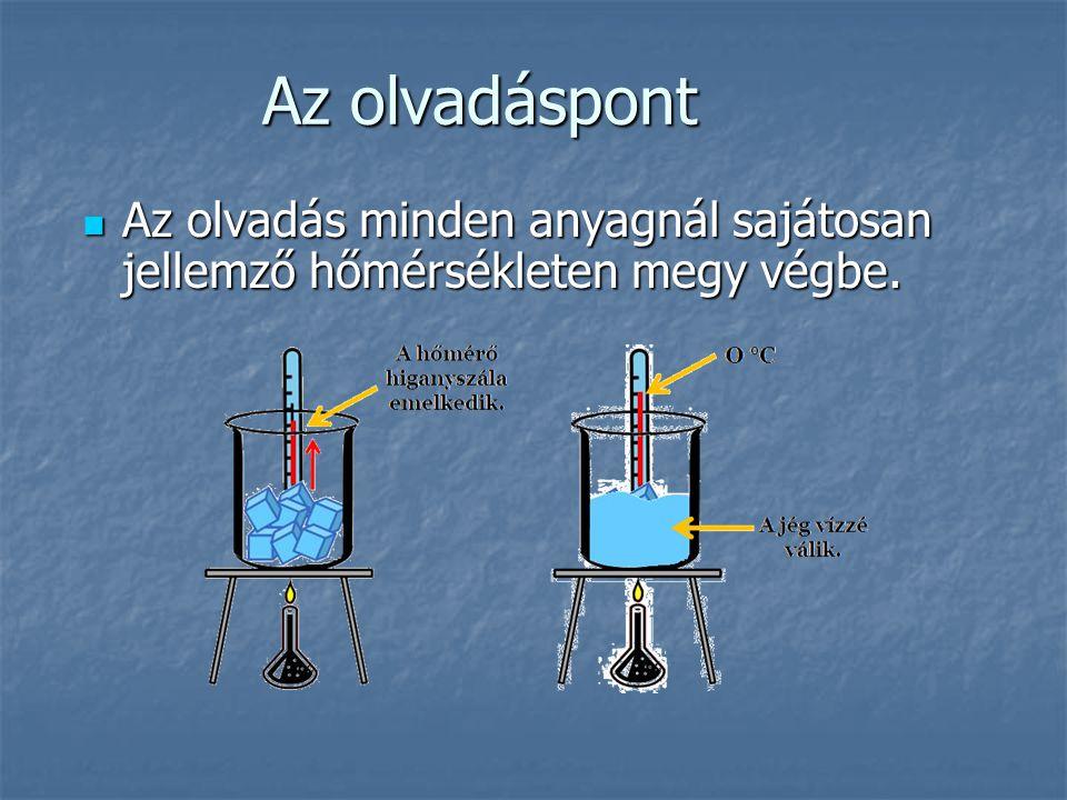 Az olvadáspont Az olvadás minden anyagnál sajátosan jellemző hőmérsékleten megy végbe. Az olvadás minden anyagnál sajátosan jellemző hőmérsékleten meg