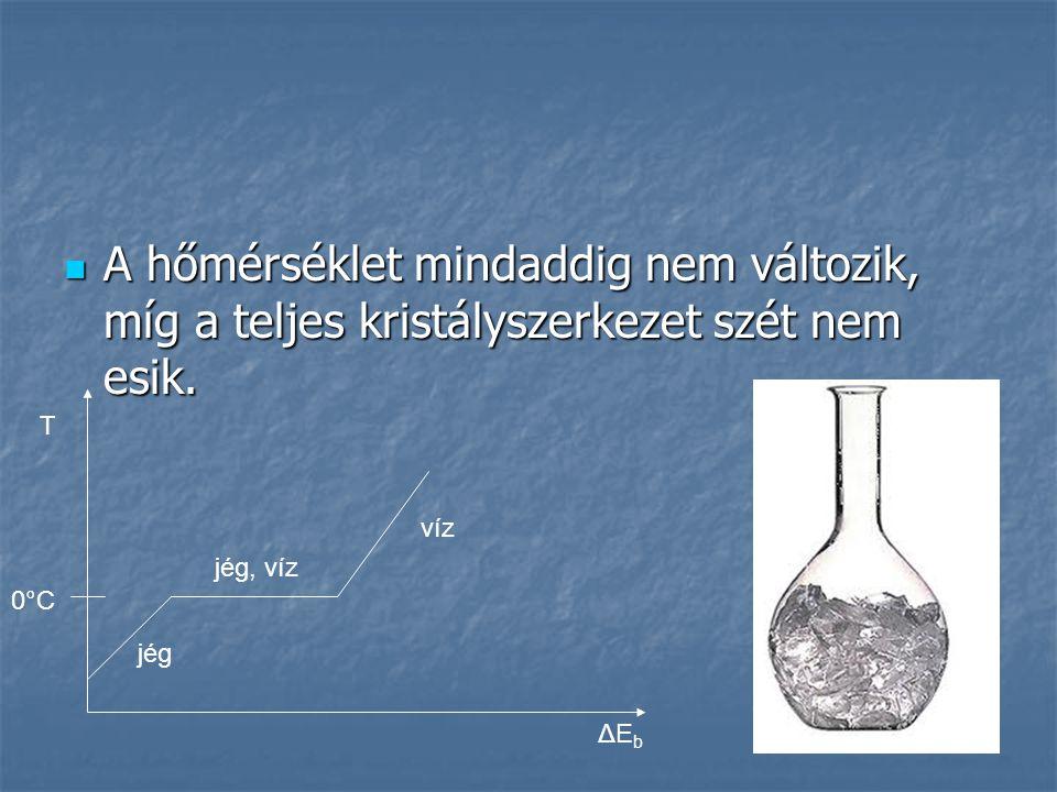 0°C jég jég, víz víz T ΔEbΔEb A hőmérséklet mindaddig nem változik, míg a teljes kristályszerkezet szét nem esik. A hőmérséklet mindaddig nem változik