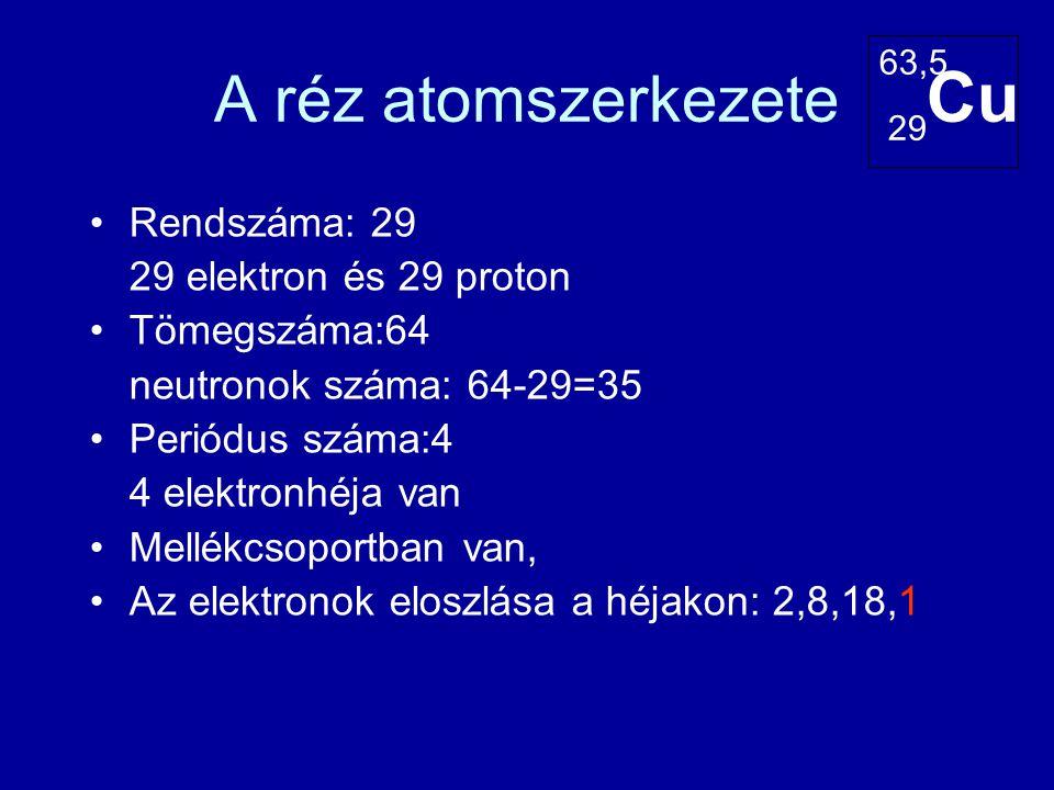 A réz atomszerkezete Rendszáma: 29 29 elektron és 29 proton Tömegszáma:64 neutronok száma: 64-29=35 Periódus száma:4 4 elektronhéja van Mellékcsoportban van, Az elektronok eloszlása a héjakon: 2,8,18,1 Cu 63,5 29