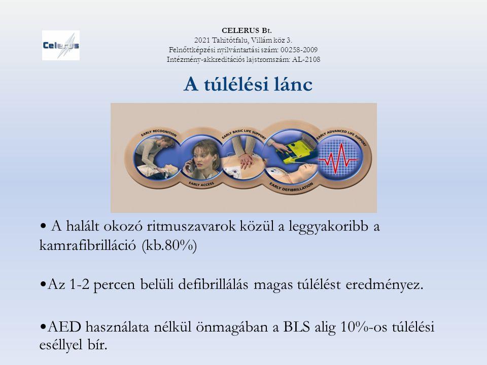 CELERUS Bt. 2021 Tahitótfalu, Villám köz 3. Felnőttképzési nyilvántartási szám: 00258-2009 Intézmény-akkreditációs lajstromszám: AL-2108 A túlélési lá
