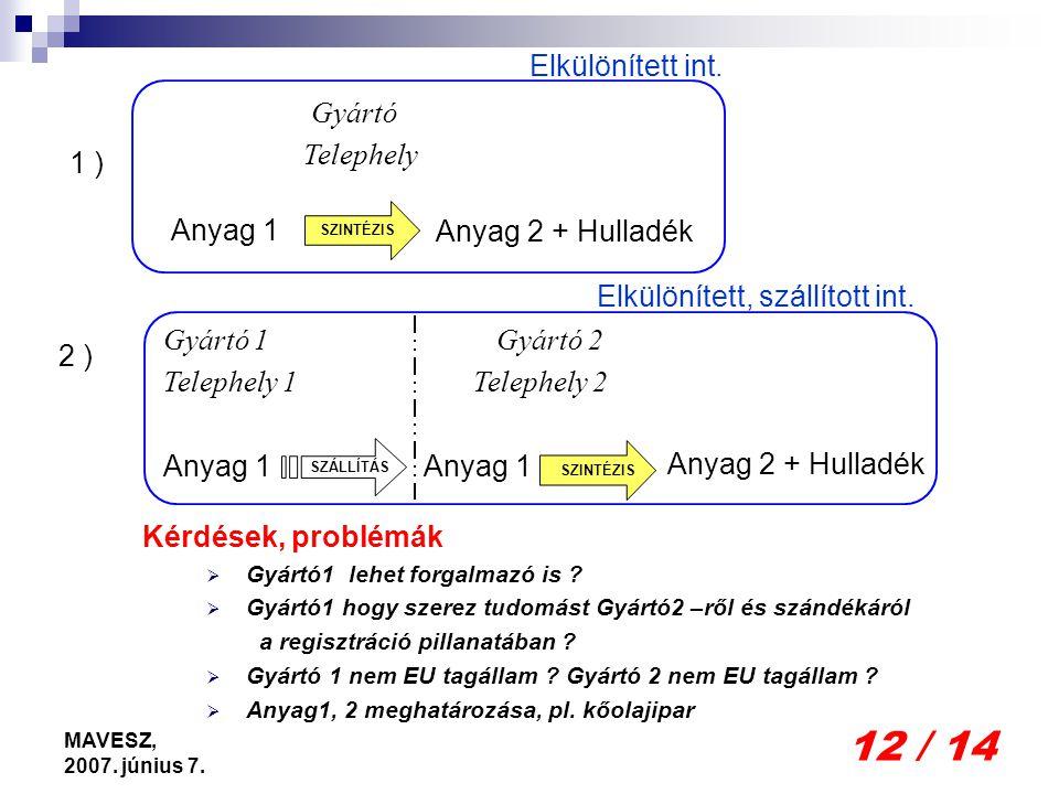 12 / 14 MAVESZ, 2007. június 7.  Gyártó1 lehet forgalmazó is .