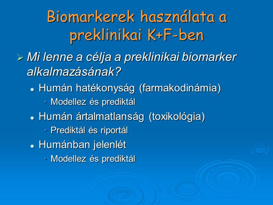 Biomarkerek használata a preklinikai K+F-ben  Mi lenne a célja a preklinikai biomarker alkalmazásának.