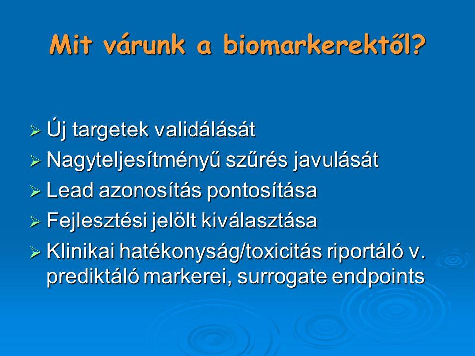 Mit várunk a biomarkerektől.
