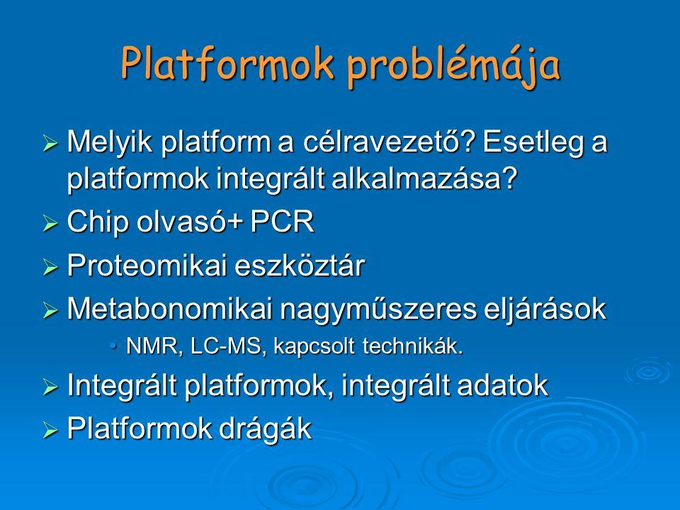 Platformok problémája  Melyik platform a célravezető.