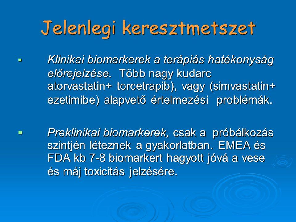 Jelenlegi keresztmetszet  Klinikai biomarkerek a terápiás hatékonyság előrejelzése.