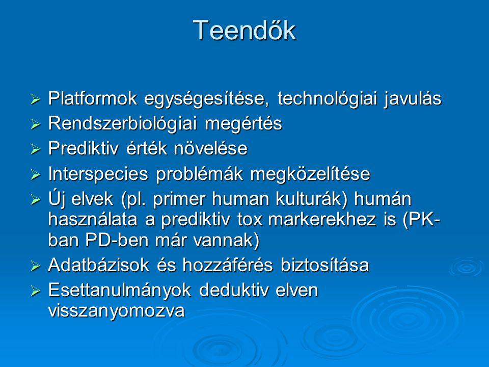 Teendők  Platformok egységesítése, technológiai javulás  Rendszerbiológiai megértés  Prediktiv érték növelése  Interspecies problémák megközelítése  Új elvek (pl.