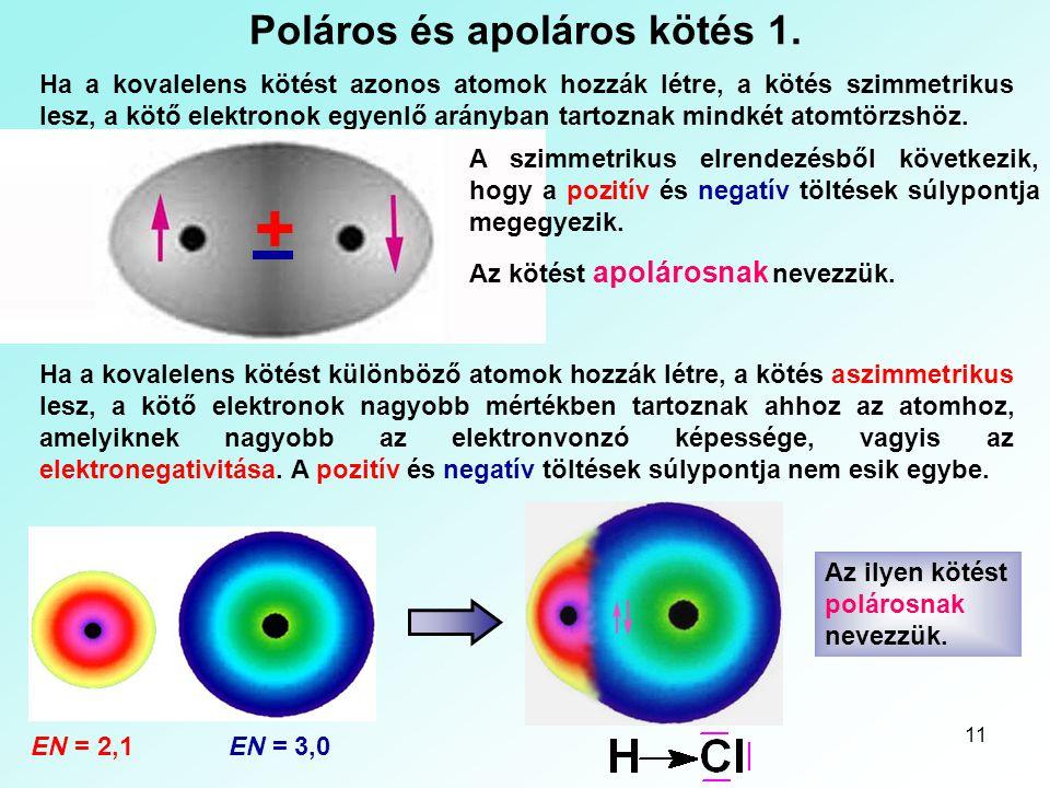 11 Poláros és apoláros kötés 1. Ha a kovalelens kötést azonos atomok hozzák létre, a kötés szimmetrikus lesz, a kötő elektronok egyenlő arányban tarto