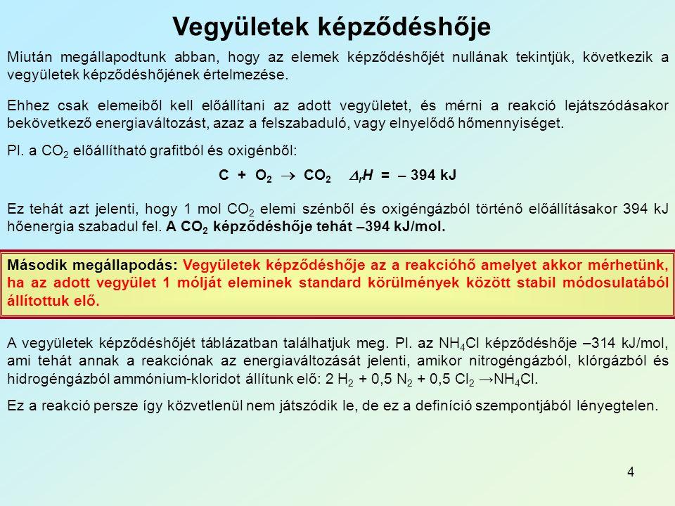 4 Vegyületek képződéshője Miután megállapodtunk abban, hogy az elemek képződéshőjét nullának tekintjük, következik a vegyületek képződéshőjének értelmezése.