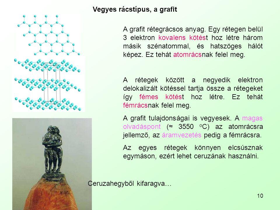 10 Vegyes rácstípus, a grafit A grafit rétegrácsos anyag. Egy rétegen belül 3 elektron kovalens kötést hoz létre három másik szénatommal, és hatszöges