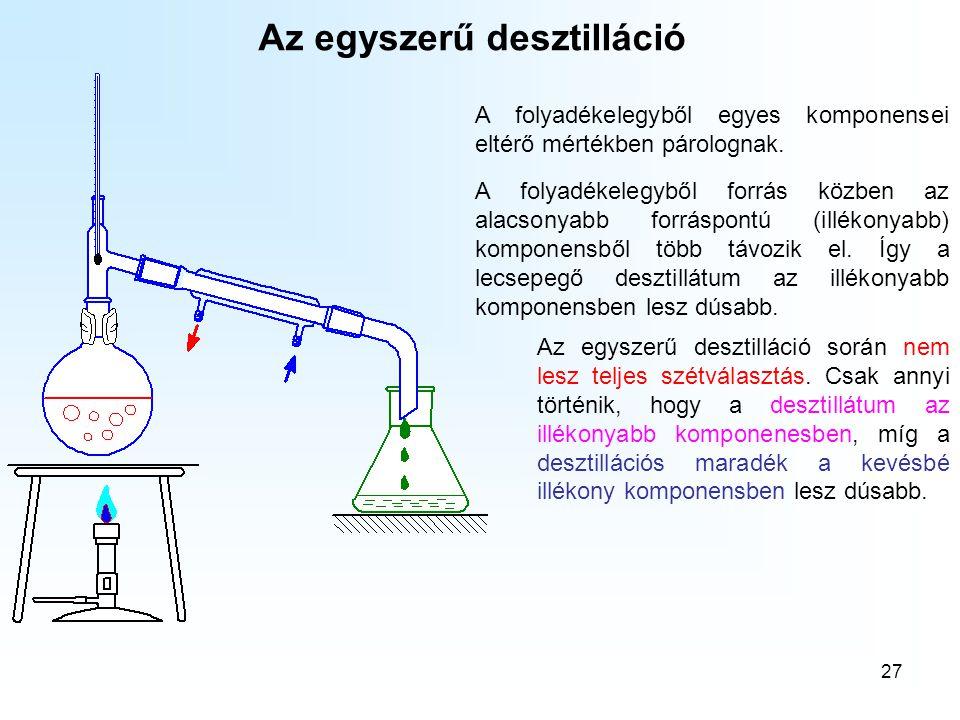 27 Az egyszerű desztilláció A folyadékelegyből forrás közben az alacsonyabb forráspontú (illékonyabb) komponensből több távozik el. Így a lecsepegő de