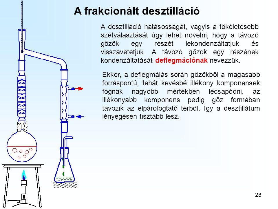 28 A frakcionált desztilláció A desztilláció hatásosságát, vagyis a tökéletesebb szétválasztását úgy lehet növelni, hogy a távozó gőzök egy részét lek