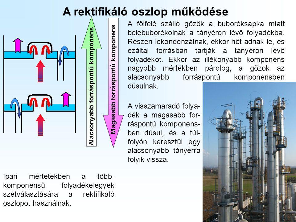 29 A rektifikáló oszlop működése Ipari mértetekben a több- komponensű folyadékelegyek szétválasztására a rektifikáló oszlopot használnak. A fölfelé sz