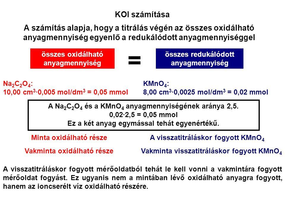 KOI számítása A számítás alapja, hogy a titrálás végén az összes oxidálható anyagmennyiség egyenlő a redukálódott anyagmennyiséggel összes oxidálható anyagmennyiség összes redukálódott anyagmennyiség = KMnO 4 : 8,00 cm 3 ·0,0025 mol/dm 3 = 0,02 mmol Na 2 C 2 O 4 : 10,00 cm 3 ·0,005 mol/dm 3 = 0,05 mmol A Na 2 C 2 O 4 és a KMnO 4 anyagmennyiségének aránya 2,5.