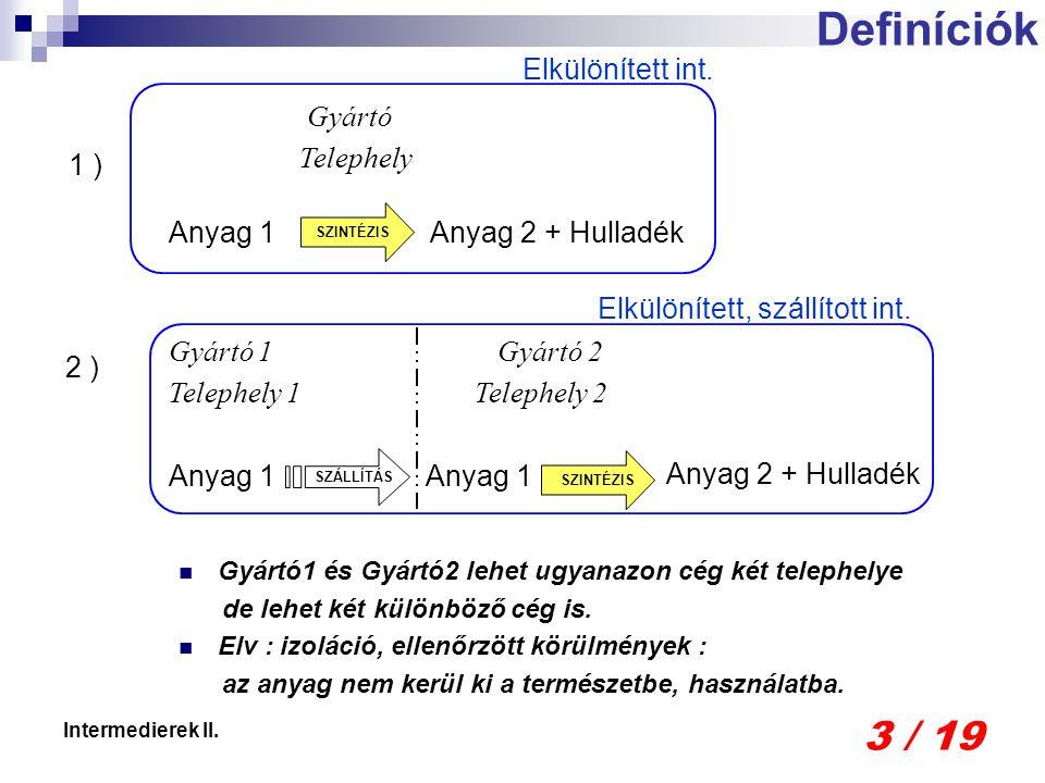 3 / 19 Intermedierek II. Definíciók Gyártó1 és Gyártó2 lehet ugyanazon cég két telephelye de lehet két különböző cég is. Elv : izoláció, ellenőrzött k