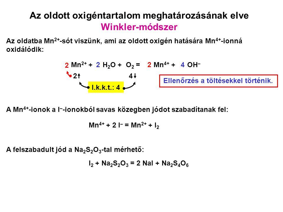 Az oldott oxigéntartalom meghatározásának elve Winkler-módszer Az oldatba Mn 2+ -sót viszünk, ami az oldott oxigén hatására Mn 4+ -ionná oxidálódik: M