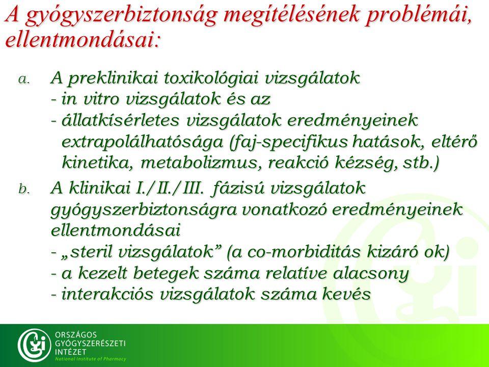 A gyógyszerbiztonság megítélésének problémái, ellentmondásai: a. A preklinikai toxikológiai vizsgálatok - in vitro vizsgálatok és az - állatkísérletes