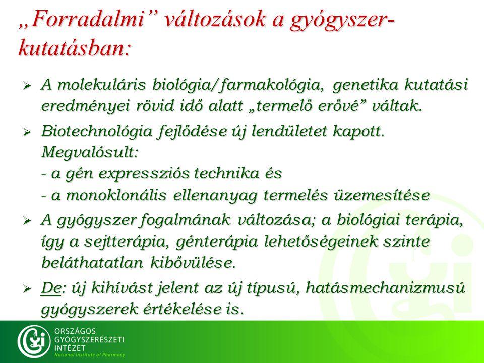 """""""Forradalmi"""" változások a gyógyszer- kutatásban:  A molekuláris biológia/farmakológia, genetika kutatási eredményei rövid idő alatt """"termelő erővé"""" v"""