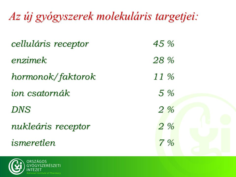 """Új """"kihívások : BMWP (Working Party on Similar Biological (Biosimilar) medical Products) CPWP (Working Party on Cell-Based Products) PgWP (Pharmacogenomics Working Party) GTWP (Gene Therapy Working Party) - * - PCWP (Human Scientific Committees Working Party with Patients and Consumer Organisation)"""
