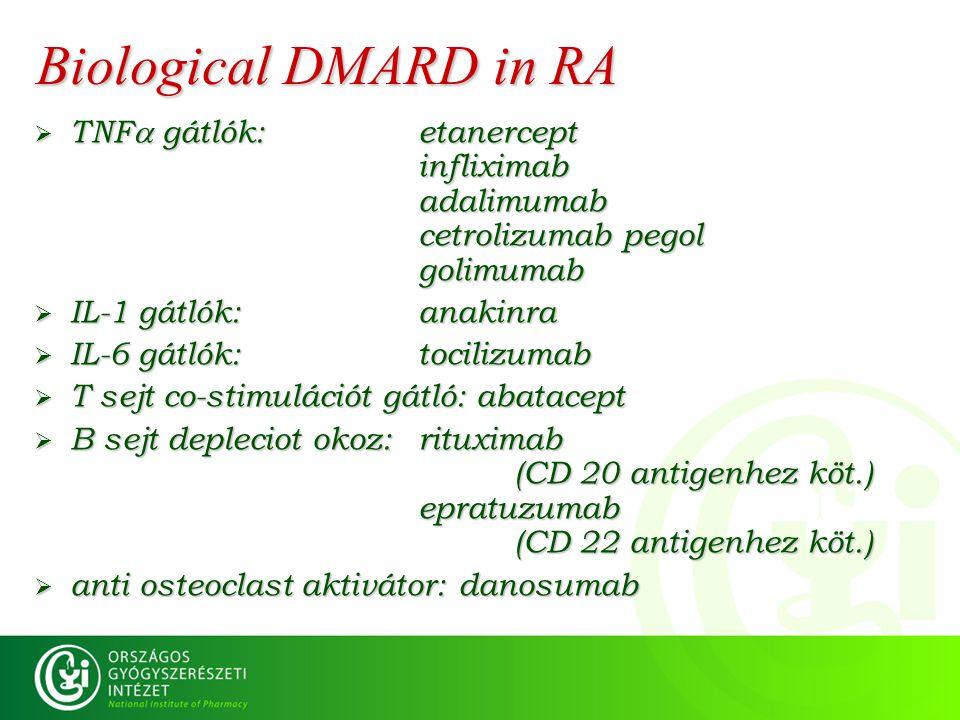 Biological DMARD in RA  TNF  gátlók:etanercept infliximab adalimumab cetrolizumab pegol golimumab  IL-1 gátlók:anakinra  IL-6 gátlók:tocilizumab 