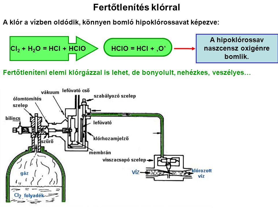 Fertőtlenítés klórral Fertőtleníteni elemi klórgázzal is lehet, de bonyolult, nehézkes, veszélyes… A klór a vízben oldódik, könnyen bomló hipoklórossavat képezve: Cl 2 + H 2 O = HCl + HClO HClO = HCl +,O' A hipoklórossav naszcensz oxigénre bomlik.