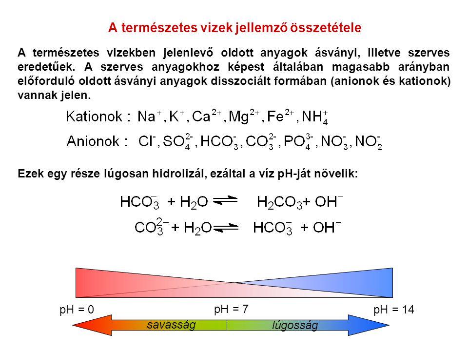 A természetes vizek jellemző összetétele A természetes vizekben jelenlevő oldott anyagok ásványi, illetve szerves eredetűek.