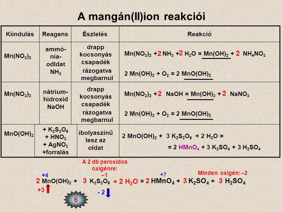 A mangán(II)ion reakciói KiindulásReagensÉszlelésReakció drapp kocsonyás csapadék Mn(NO 3 ) 2 nátrium- hidroxid NaOH 2 2 ammó- nia- odldat NH 3 Mn(NO