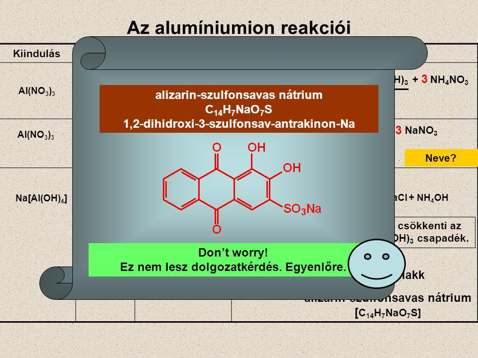 3 Al(NO 3 ) 3 + NaOH = Al(OH) 3 + NaNO 3 Az alumíniumion reakciói KiindulásReagensÉszlelésReakció Al(NO 3 ) 3 fehér, kocsonyás csapadék piros, pelyhes
