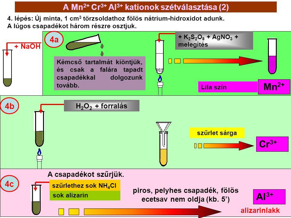 A Mn 2+ Cr 3+ Al 3+ kationok szétválasztása (2) 4. lépés: Új minta, 1 cm 3 törzsoldathoz fölös nátrium-hidroxidot adunk. A lúgos csapadékot három rész