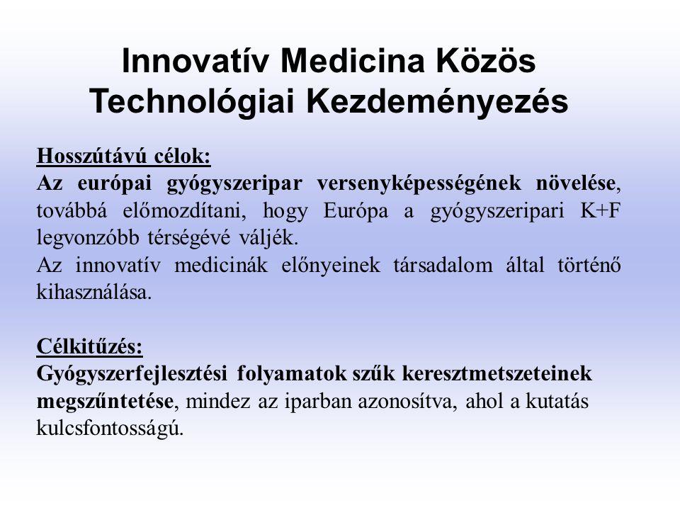 Innovatív Medicina Közös Technológiai Kezdeményezés Hosszútávú célok: Az európai gyógyszeripar versenyképességének növelése, továbbá előmozdítani, hog