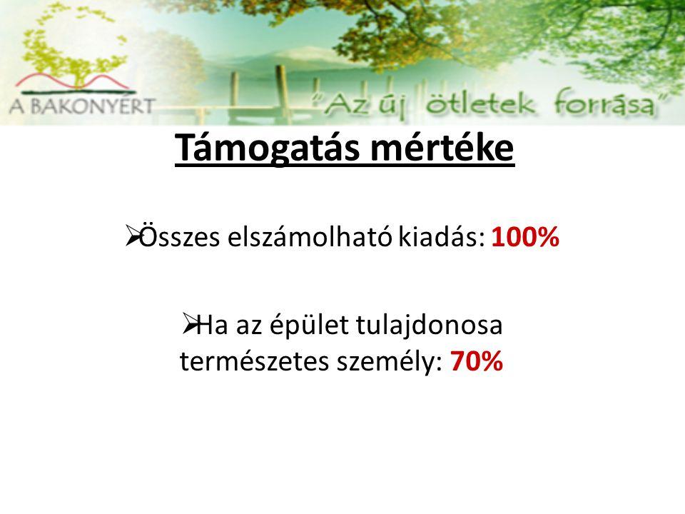 Támogatás mértéke  Összes elszámolható kiadás: 100%  Ha az épület tulajdonosa természetes személy: 70%