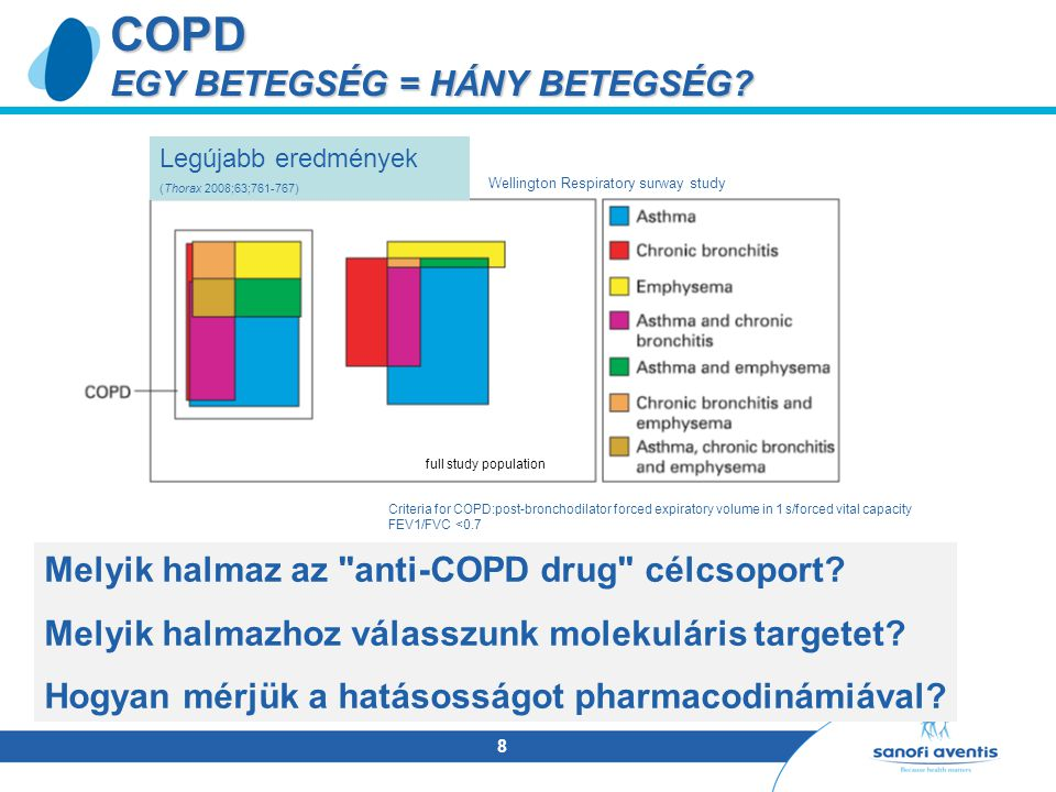 8 Legújabb eredmények (Thorax 2008;63;761-767) Wellington Respiratory surway study full study population Criteria for COPD:post-bronchodilator forced expiratory volume in 1 s/forced vital capacity FEV1/FVC <0.7 COPD EGY BETEGSÉG = HÁNY BETEGSÉG.