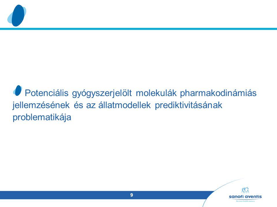 9 Potenciális gyógyszerjelölt molekulák pharmakodinámiás jellemzésének és az állatmodellek prediktivitásának problematikája