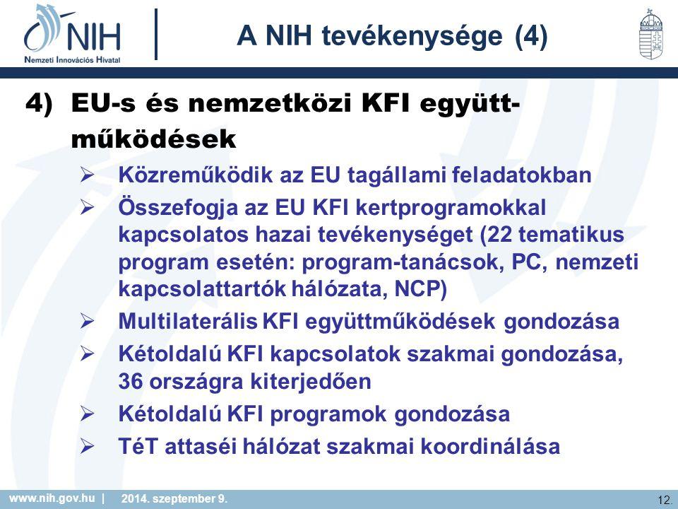 www.nih.gov.hu | 12. 2014. szeptember 9. A NIH tevékenysége (4) 4)EU-s és nemzetközi KFI együtt- működések  Közreműködik az EU tagállami feladatokban