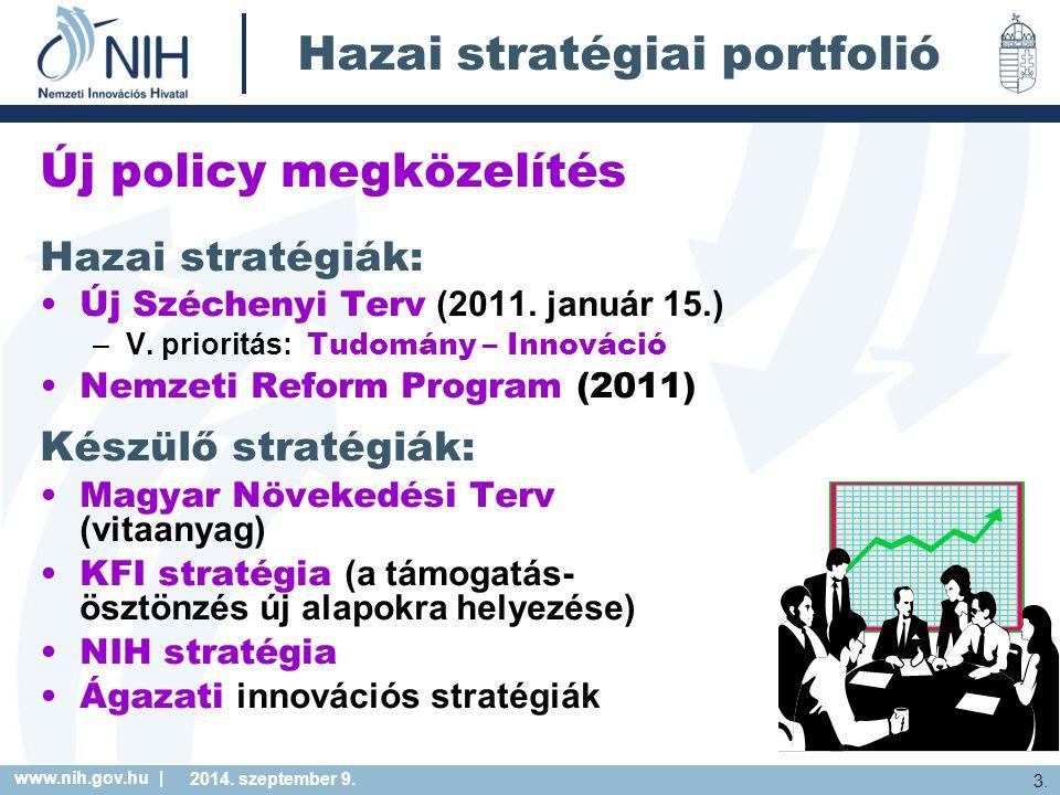 www.nih.gov.hu | 3. 2014. szeptember 9. Hazai stratégiai portfolió Új policy megközelítés Hazai stratégiák: Új Széchenyi Terv (2011. január 15.) –V. p