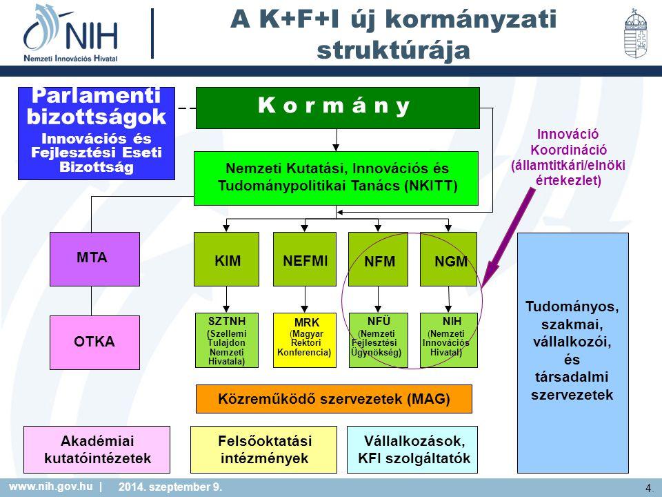 www.nih.gov.hu | 4. 2014. szeptember 9. A K+F+I új kormányzati struktúrája K o r m á n y Nemzeti Kutatási, Innovációs és Tudománypolitikai Tanács (NKI