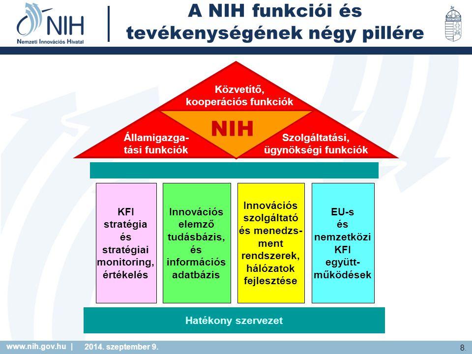 www.nih.gov.hu | 8. 2014. szeptember 9. A NIH funkciói és tevékenységének négy pillére NIH Államigazga- tási funkciók Szolgáltatási, ügynökségi funkci
