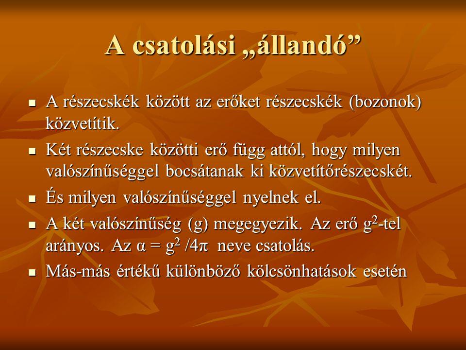 Statisztikai hiba Statisztikai hiba: N mért esemény esetén Statisztikai hiba: N mért esemény esetén Pl.