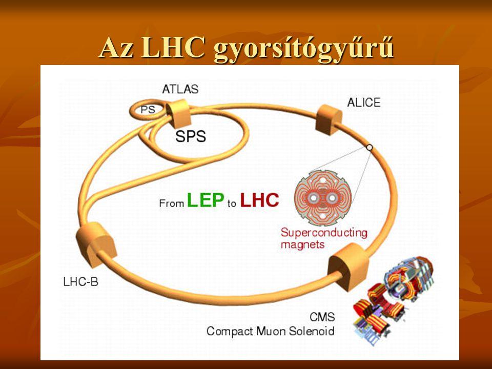 """A Higgs-bozon A """"standard modell szerint a tömeget egy - Peter Higgs, angol fizikus után Higgs- mechanizmusnak nevezett - hatás hozza létre."""