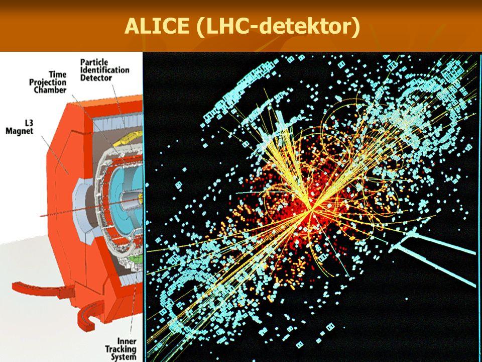 Az LHC A CERN-ben épülő új gyorsítógyűrű a nagy hadronütköztető (Large Hadron Collider, LHC) protont fog protonnal ütköztetni 14 billió elektronvolton