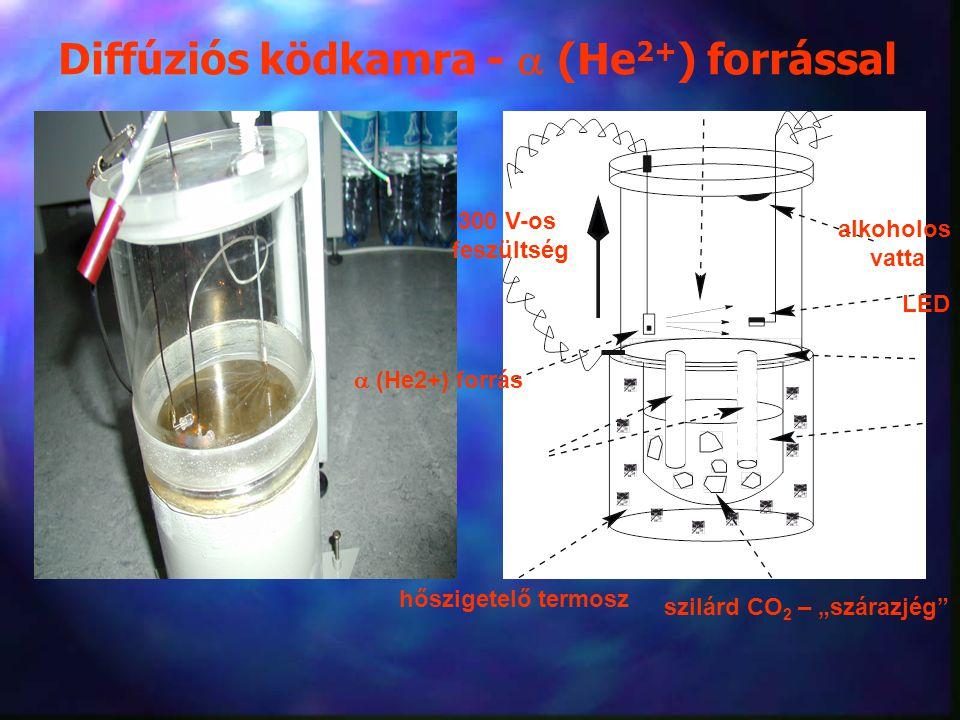 Cserenkov-detektor