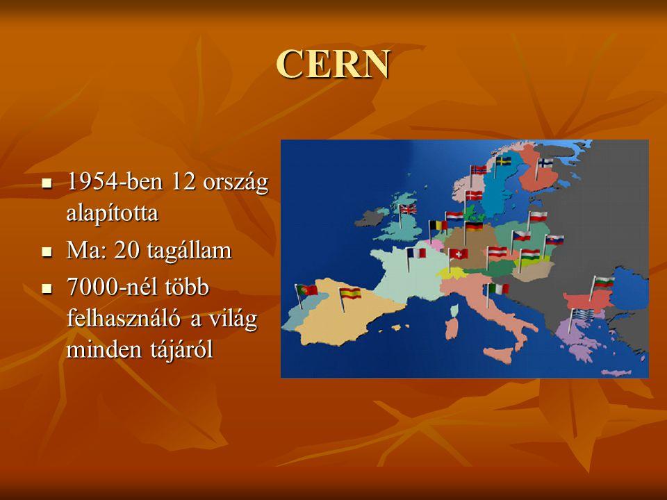 CERN 1954-ben 12 ország alapította 1954-ben 12 ország alapította Ma: 20 tagállam Ma: 20 tagállam 7000-nél több felhasználó a világ minden tájáról 7000-nél több felhasználó a világ minden tájáról