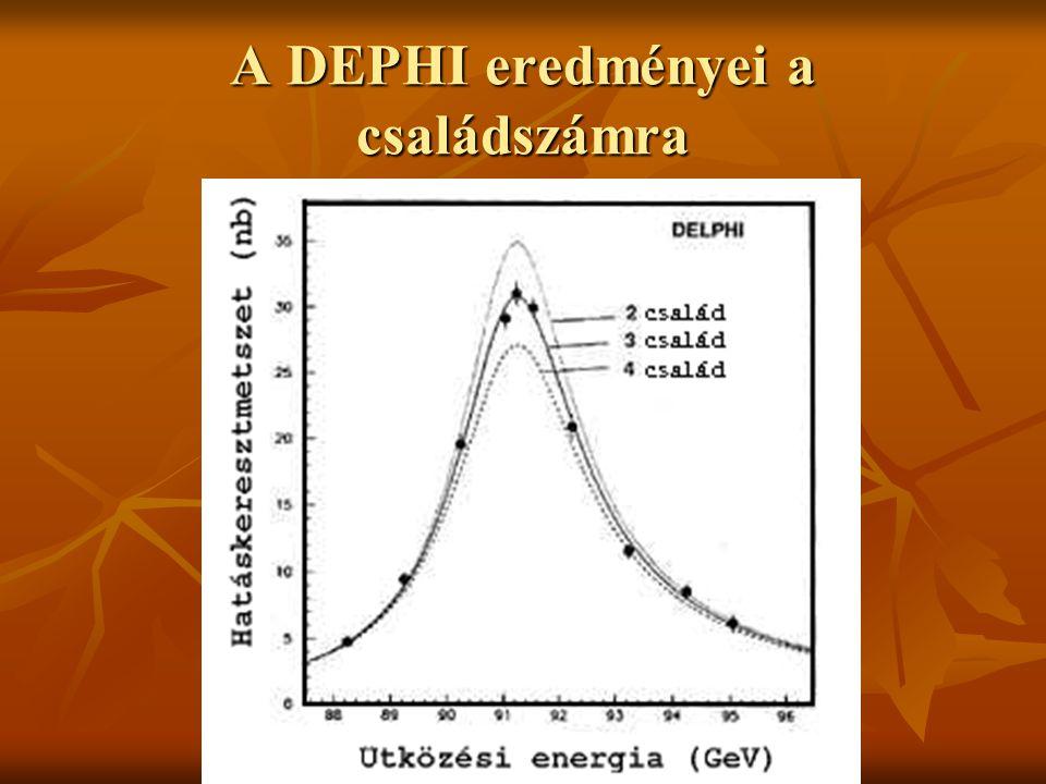 Részecskeszám (kozmológia) A részecskecsalád számtól is függ, hogy kezdetben melyik elemből mennyi alakult ki. 3 család