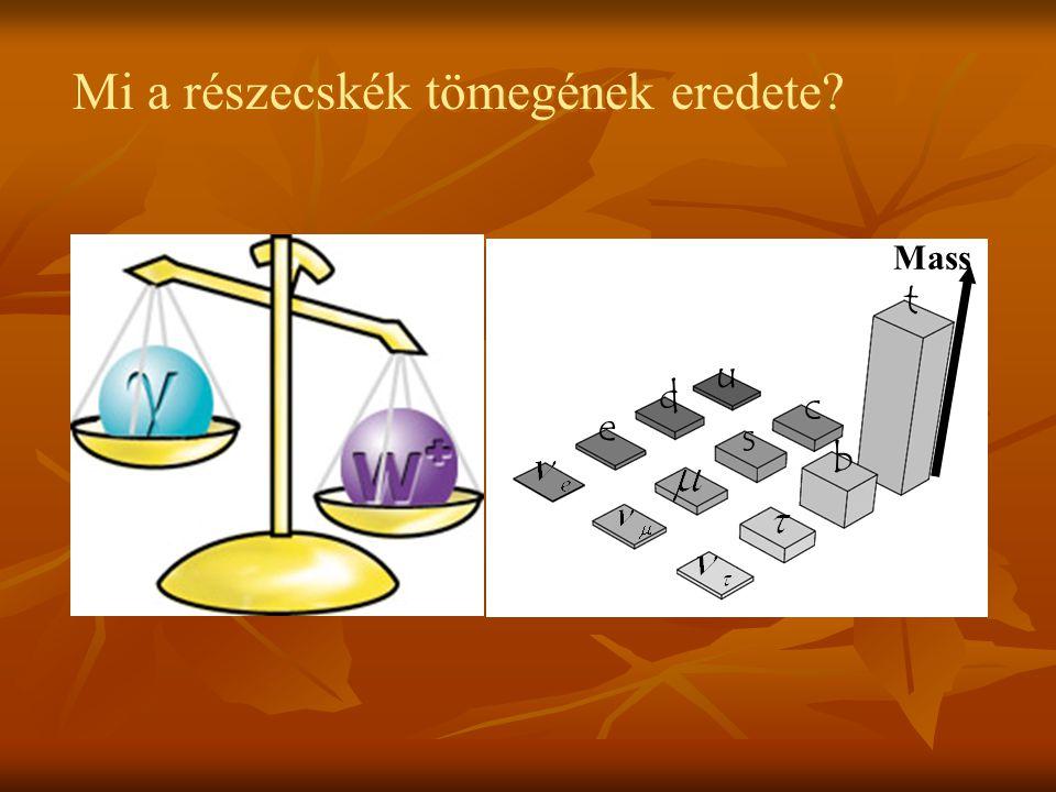 A Higgs-tér és a Higgs-részecske (az isteni a-tom)