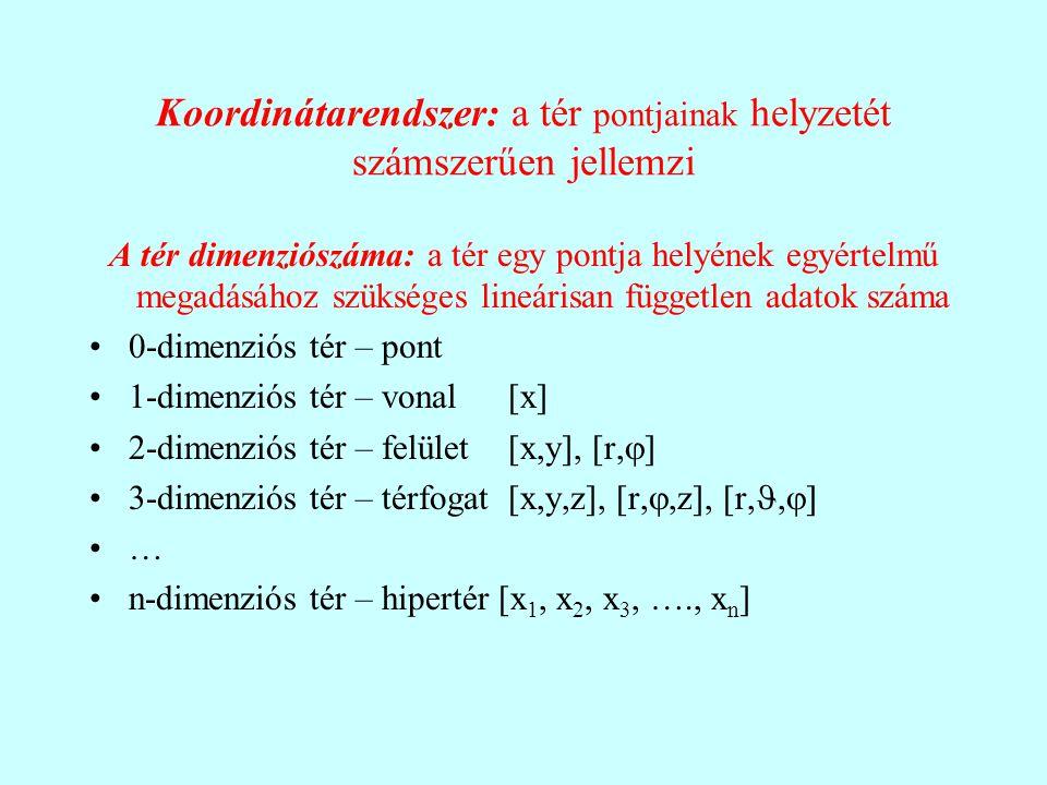 Koordinátarendszer: a tér pontjainak helyzetét számszerűen jellemzi A tér dimenziószáma: a tér egy pontja helyének egyértelmű megadásához szükséges lineárisan független adatok száma 0-dimenziós tér – pont 1-dimenziós tér – vonal[x] 2-dimenziós tér – felület[x,y], [r,  ] 3-dimenziós tér – térfogat[x,y,z], [r, ,z], [r  … n-dimenziós tér – hipertér [x 1, x 2, x 3, …., x n ]