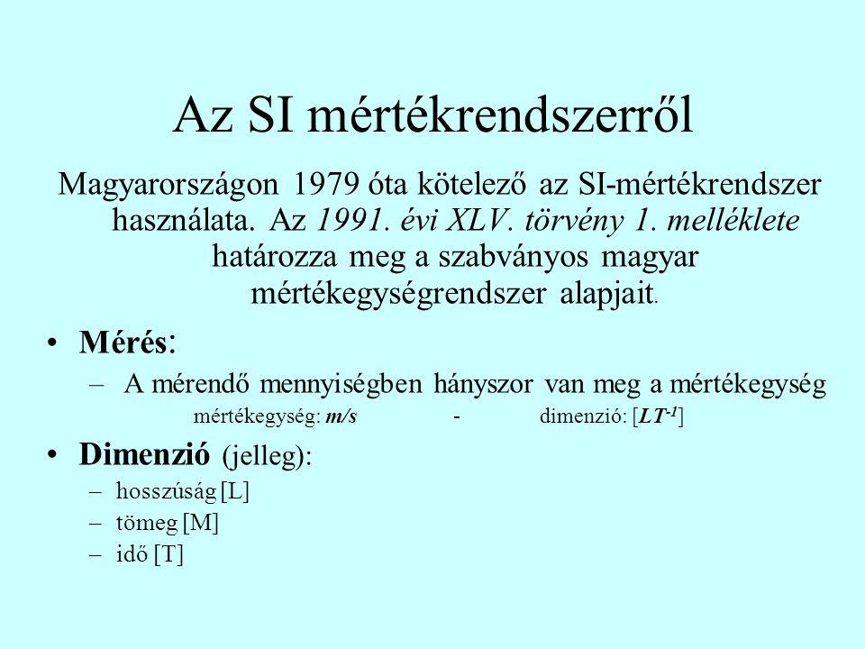 Az SI mértékrendszerről Magyarországon 1979 óta kötelező az SI-mértékrendszer használata.