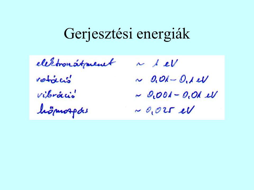 Gerjesztési energiák