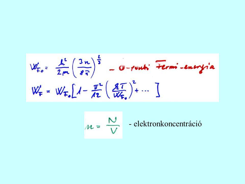 - elektronkoncentráció