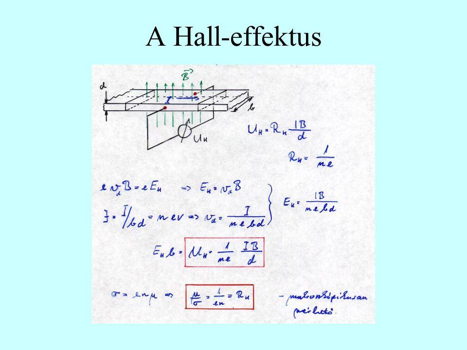 A Hall-effektus
